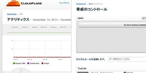 google サイトの状況 キャッシュを活用する CloudFlare サイトパフォーマンス